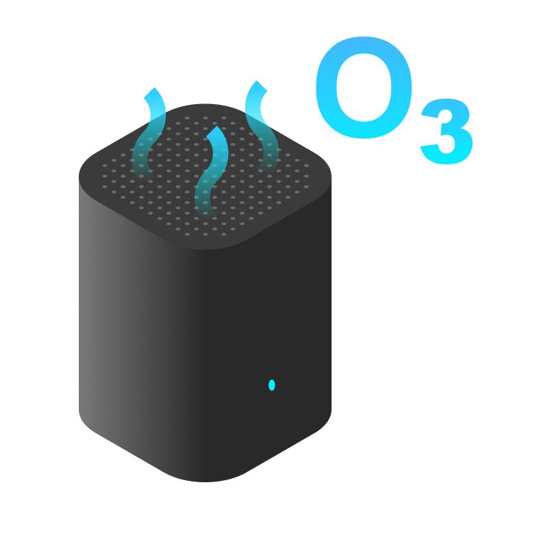 Озонатори повітря
